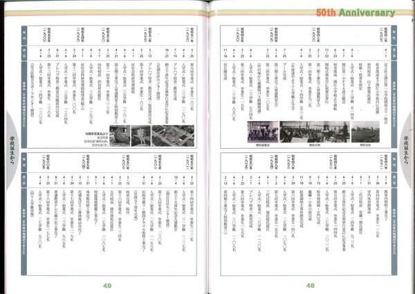 11/12式典の学校の記念誌等を紹介します。