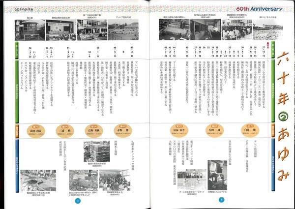 シリーズ記念誌 60周年特集(小学校編)