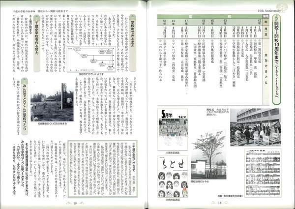 シリーズ記念誌 50周年特集(小学校編)