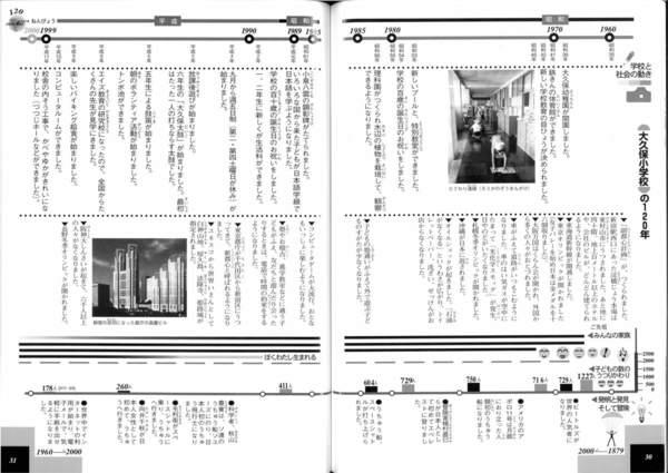 シリーズ記念誌 120周年特集